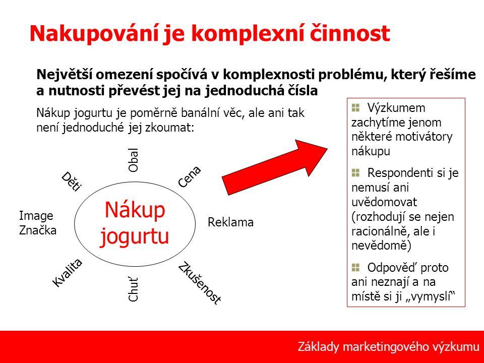 26 Základy marketingového výzkumu Nakupování je komplexní činnost Největší omezení spočívá v komplexnosti problému, který řešíme a nutnosti převést je