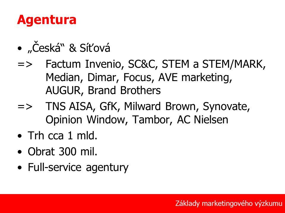 "3 Základy marketingového výzkumu Agentura ""Česká"" & Síťová => Factum Invenio, SC&C, STEM a STEM/MARK, Median, Dimar, Focus, AVE marketing, AUGUR, Bran"