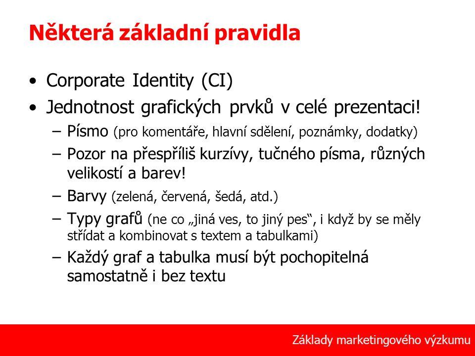 50 Základy marketingového výzkumu Některá základní pravidla Corporate Identity (CI) Jednotnost grafických prvků v celé prezentaci! –Písmo (pro komentá