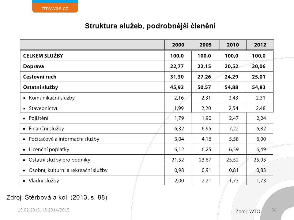 19.02.2015, LS 2014/201534 Struktura služeb, podrobnější členění Zdroj: WTO Zdroj: Štěrbová a kol. (2013, s. 88)