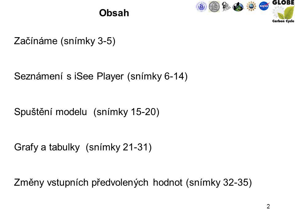 13 Ve čtvrté záložce zvané Rovnice naleznete přehled všech rovnic použitých v modelu.