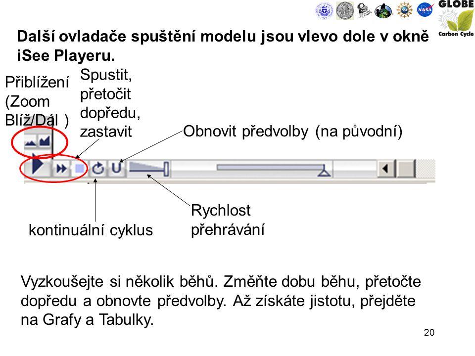 20 kontinuální cyklus Přiblížení (Zoom Blíž/Dál ) Další ovladače spuštění modelu jsou vlevo dole v okně iSee Playeru.
