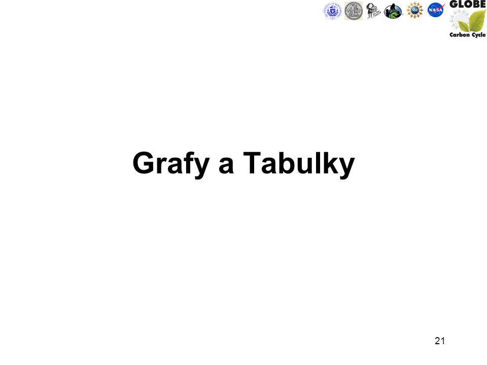 21 Grafy a Tabulky