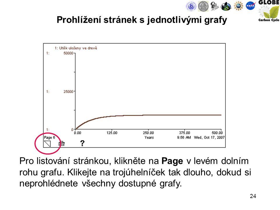 24 Prohlížení stránek s jednotlivými grafy Pro listování stránkou, klikněte na Page v levém dolním rohu grafu.