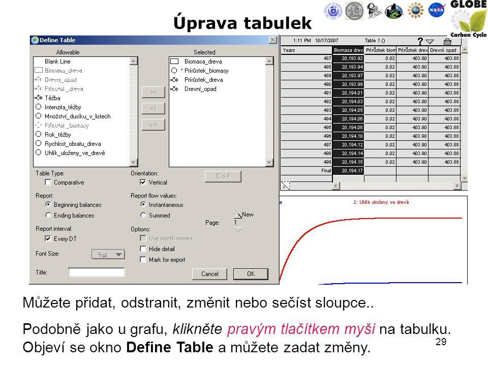 29 Úprava tabulek Můžete přidat, odstranit, změnit nebo sečíst sloupce..