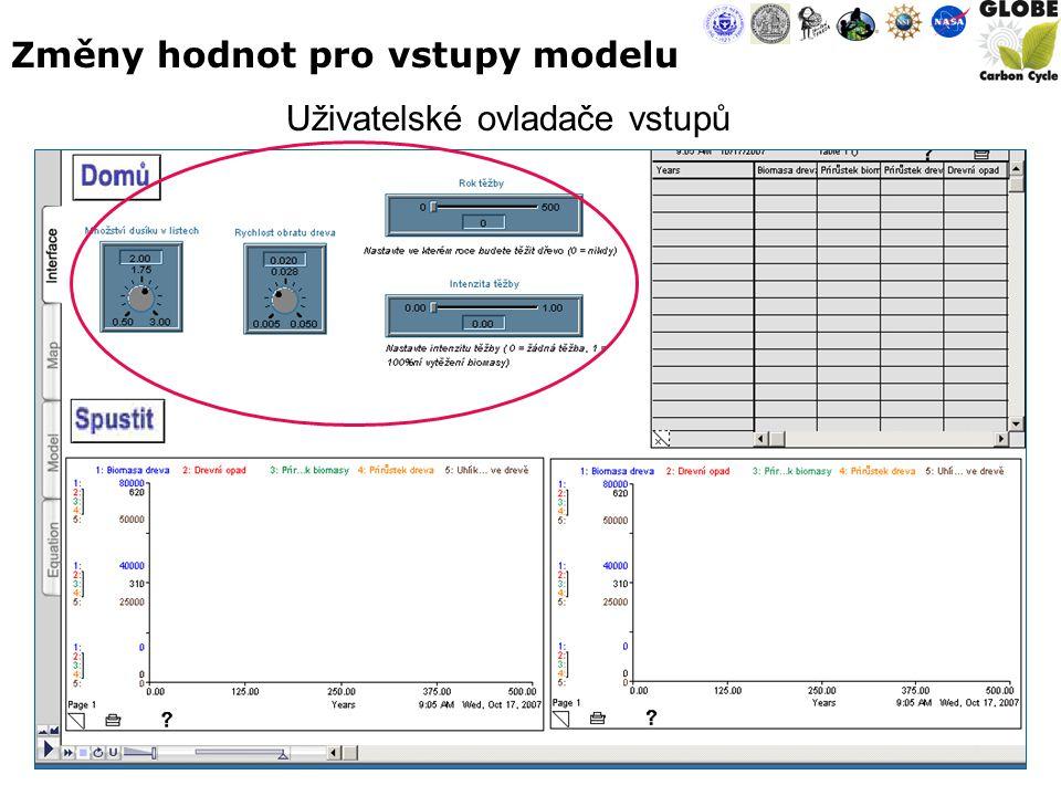 33 Změny hodnot pro vstupy modelu Uživatelské ovladače vstupů