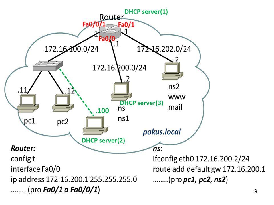 9 9 Cisco DHCP server Dynamická konfigurace Router(config)# ip dhcp excluded-address 172.16.100.1, 172.16.100.100 Router(config)# ip dhcp pool PS1 Router(config-dhcp)#network 172.16.100.0 255.255.255.0 Router(config-dhcp)#domain-name pokus.local Router(config-dhcp)#dns-server 172.16.200.2, 172.16.202.2 Router(config-dhcp)#default-router 172.16.100.1 Statická konfigurace Router(config-dhcp)#host 172.16.100.11 255.255.255.0 Router(config-dhcp)#hardware-address 08.00.27.C8.0B.15 ieee802 Router(config-dhcp)#client-name pc1 …….(pro další PC) …….
