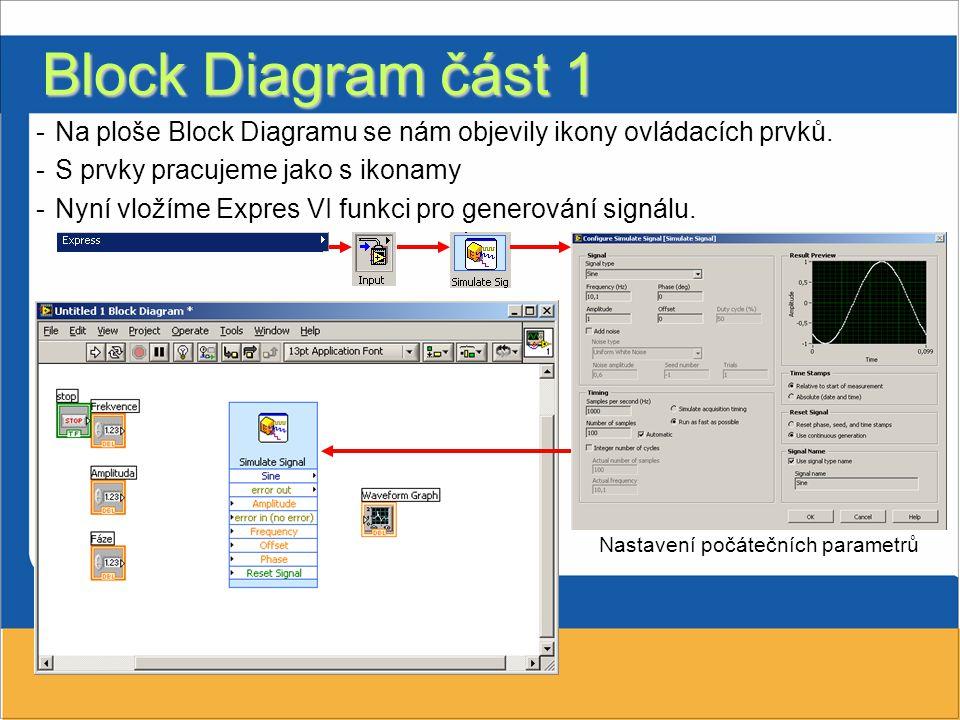 Block Diagram část 1 -Na ploše Block Diagramu se nám objevily ikony ovládacích prvků.