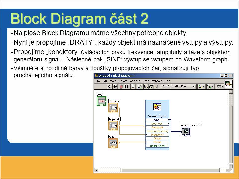 Block Diagram část 2 -Na ploše Block Diagramu máme všechny potřebné objekty.