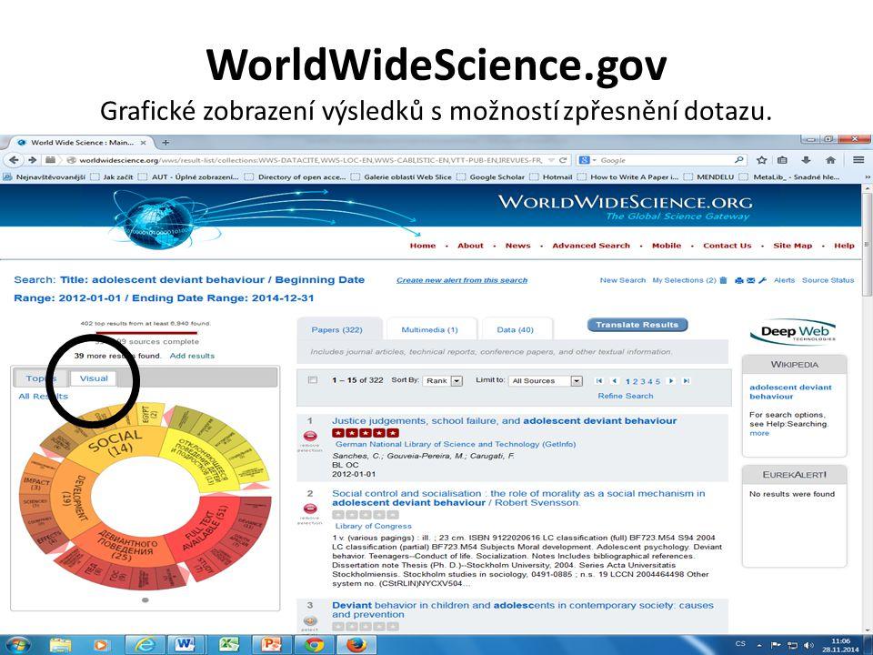WorldWideScience.gov Grafické zobrazení výsledků s možností zpřesnění dotazu.