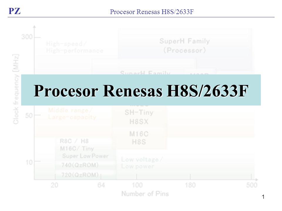 PZ Procesor Renesas H8S/2633F 1