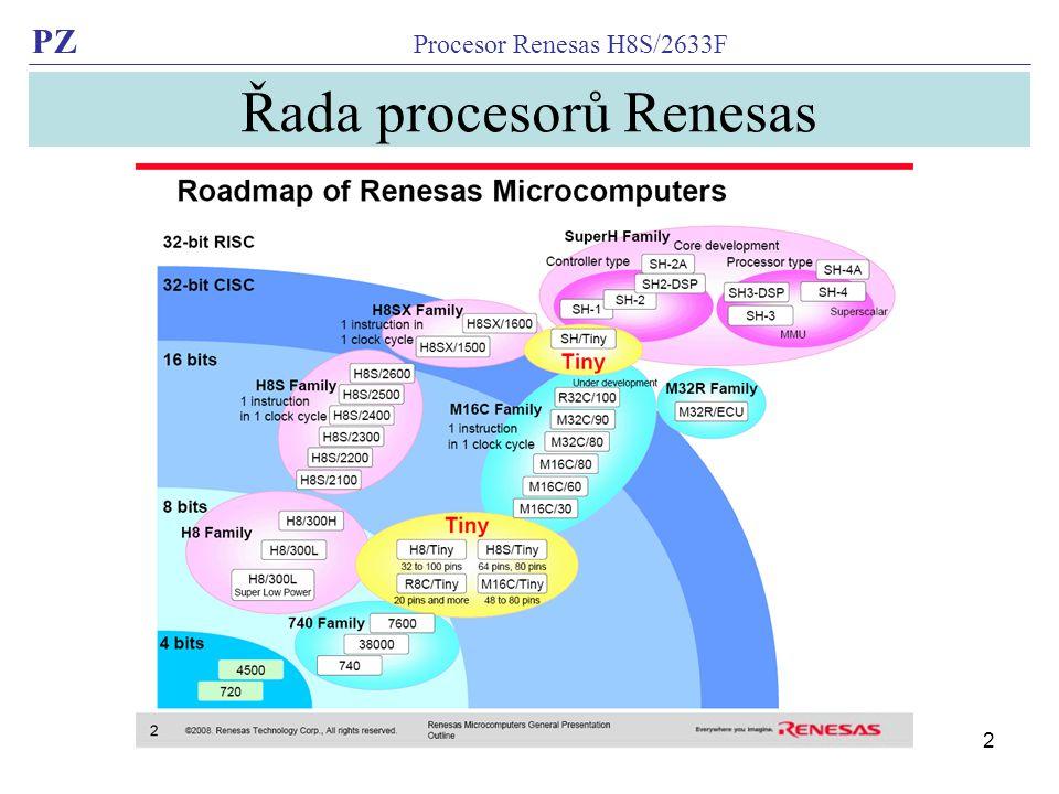 PZ Procesor Renesas H8S/2633F 2 Řada procesorů Renesas