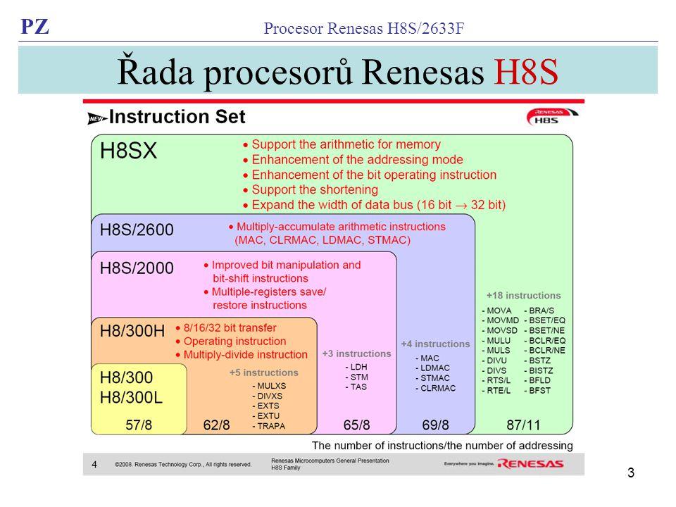 PZ Procesor Renesas H8S/2633F 3 Řada procesorů Renesas H8S