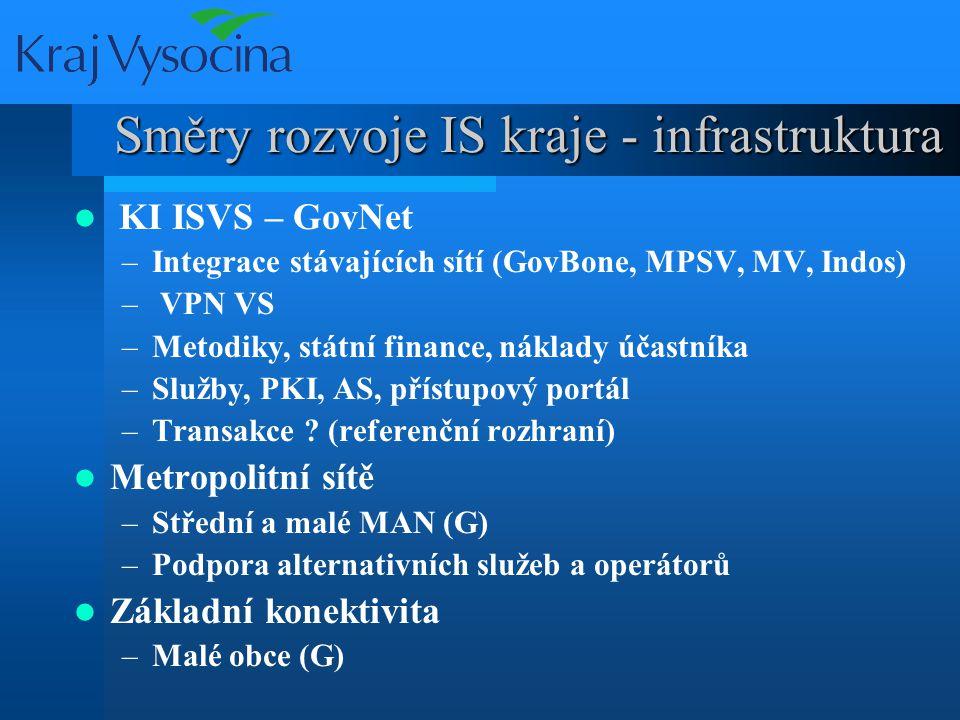 Směry rozvoje IS kraje - infrastruktura KI ISVS – GovNet –Integrace stávajících sítí (GovBone, MPSV, MV, Indos) – VPN VS –Metodiky, státní finance, náklady účastníka –Služby, PKI, AS, přístupový portál –Transakce .