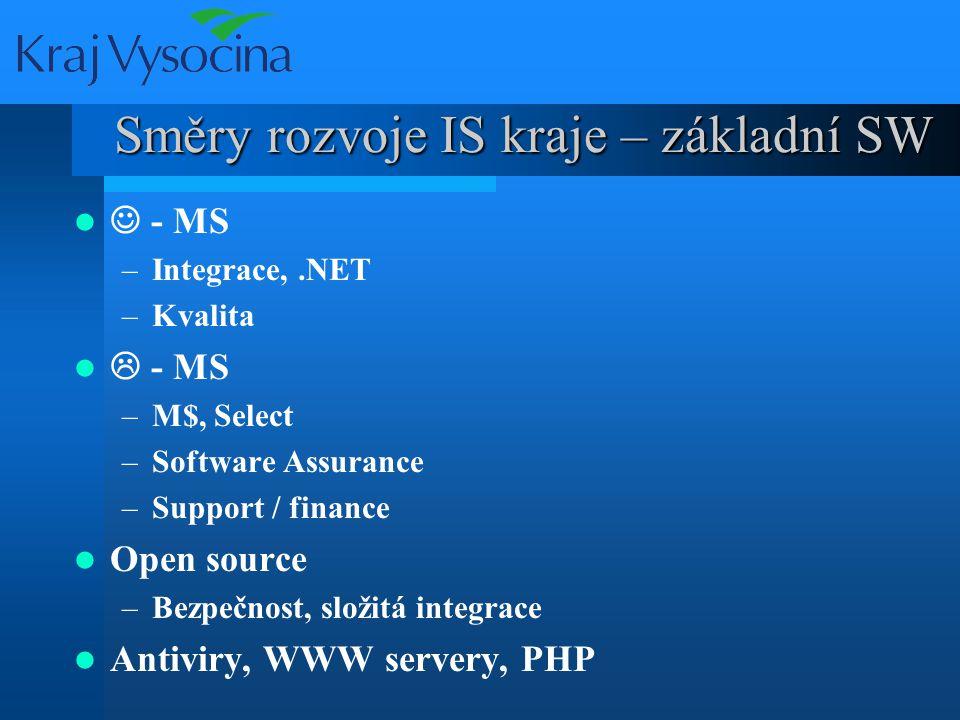 Směry rozvoje IS kraje – základní SW - MS –Integrace,.NET –Kvalita  - MS –M$, Select –Software Assurance –Support / finance Open source –Bezpečnost, složitá integrace Antiviry, WWW servery, PHP