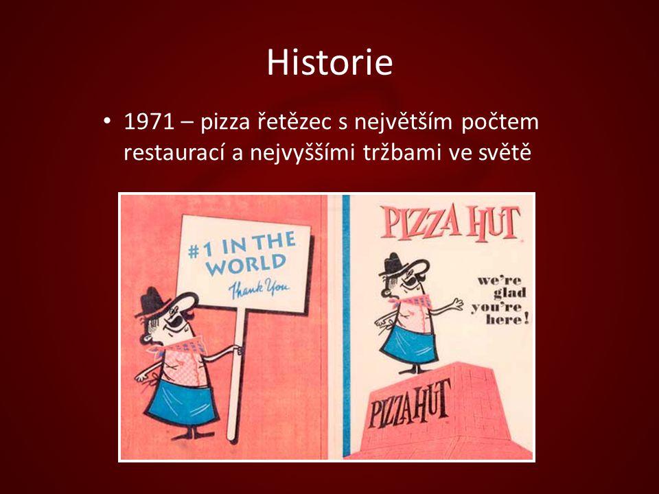 Historie 1971 – pizza řetězec s největším počtem restaurací a nejvyššími tržbami ve světě