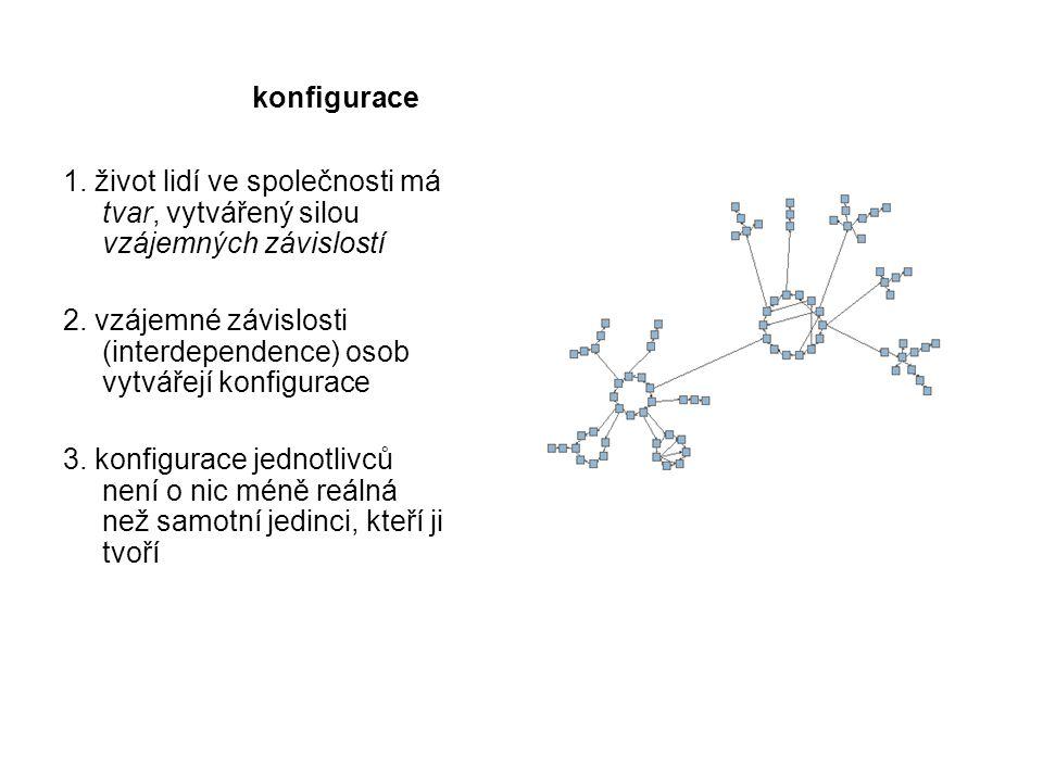 konfigurace 1. život lidí ve společnosti má tvar, vytvářený silou vzájemných závislostí 2. vzájemné závislosti (interdependence) osob vytvářejí konfig