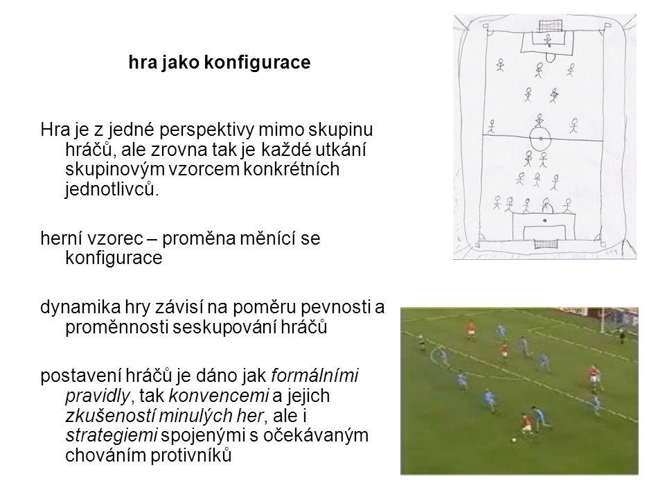 hra jako konfigurace Hra je z jedné perspektivy mimo skupinu hráčů, ale zrovna tak je každé utkání skupinovým vzorcem konkrétních jednotlivců. herní v