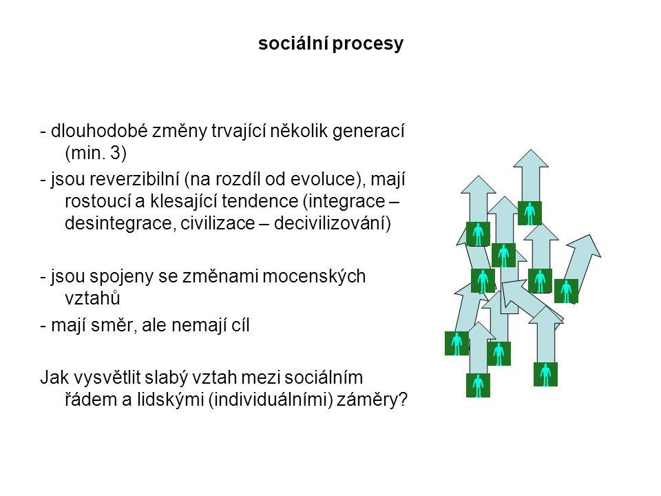 sociální procesy - dlouhodobé změny trvající několik generací (min. 3) - jsou reverzibilní (na rozdíl od evoluce), mají rostoucí a klesající tendence