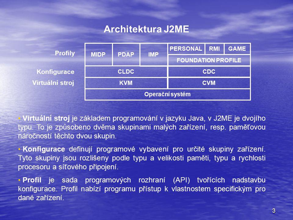3 Architektura J2ME KVM Operační systém CLDC MIDPPDAP Profily Konfigurace Virtuální stroj IMP CVM CDC FOUNDATION PROFILE RMIPERSONAL GAME Virtuální stroj je základem programování v jazyku Java, v J2ME je dvojího typu.
