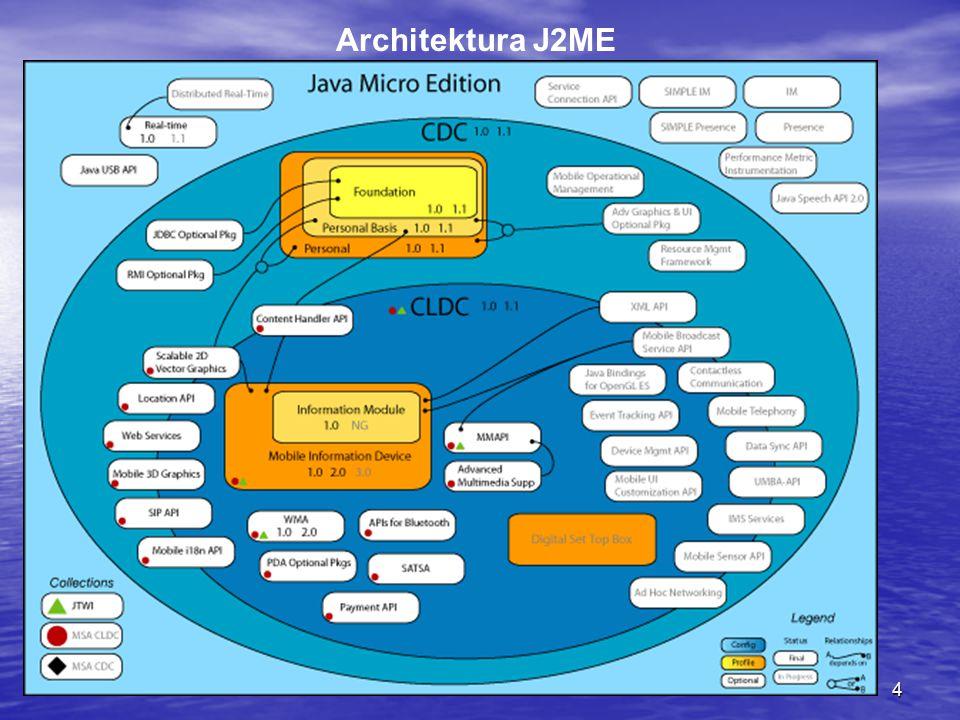 15 Vývojové prostředí NetBeans IDE + Mobility Pack