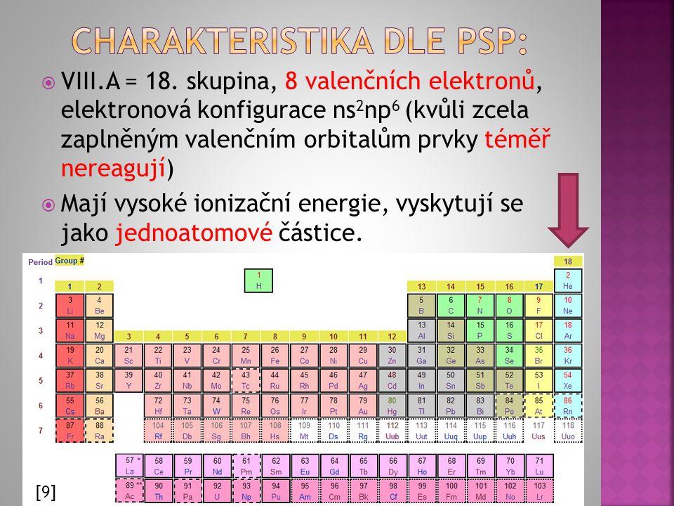  Říká se jim vzácné, nebo-li inertní plyny, ani jedno není správně − v přírodě se vyskytují i vzácnější prvky a zcela inertní (netečné, nereagující) také nejsou, Kr, Xe a Rn tvoří například fluoridy.