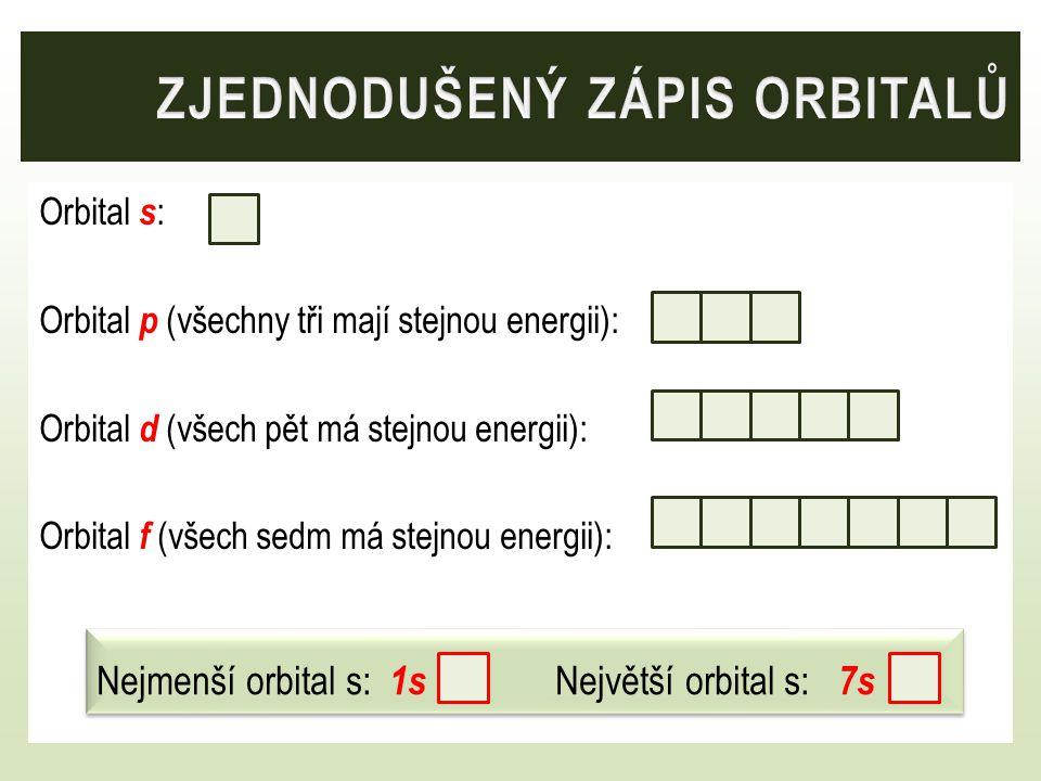Orbital s : Orbital p (všechny tři mají stejnou energii): Orbital d (všech pět má stejnou energii): Orbital f (všech sedm má stejnou energii): Nejmenš