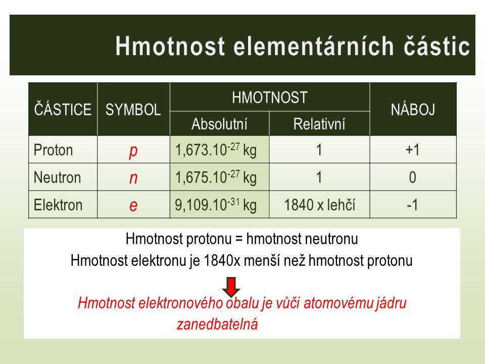 Hmotnost protonu = hmotnost neutronu Hmotnost elektronu je 1840x menší než hmotnost protonu Hmotnost elektronového obalu je vůči atomovému jádru zaned