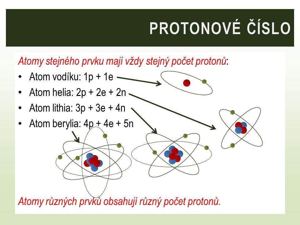 Atomy stejného prvku mají vždy stejný počet protonů : Atom vodíku: 1p + 1e Atom helia: 2p + 2e + 2n Atom lithia: 3p + 3e + 4n Atom berylia: 4p + 4e +
