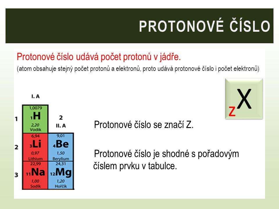 Protonové číslo udává počet protonů v jádře. (atom obsahuje stejný počet protonů a elektronů, proto udává protonové číslo i počet elektronů) Protonové
