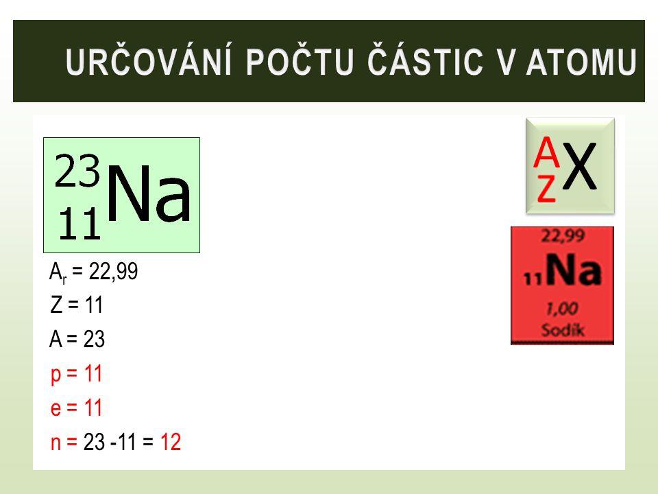 A r = 22,99 Z = 11 A = 23 p = 11 e = 11 n = 23 -11 = 12 AXAX AXAX