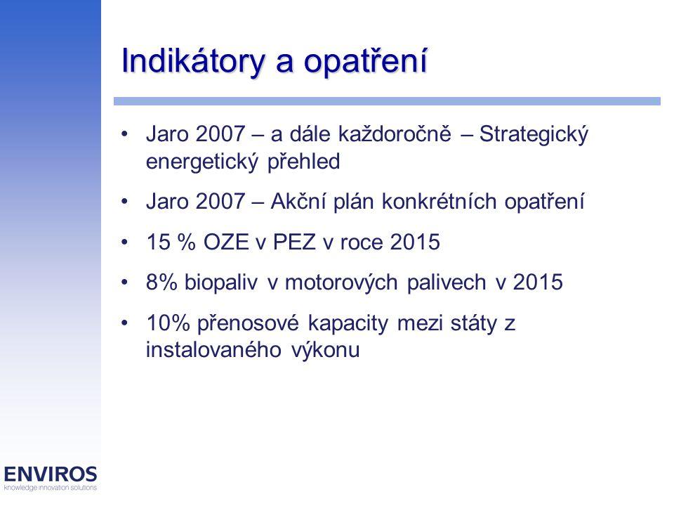 Indikátory a opatření Jaro 2007 – a dále každoročně – Strategický energetický přehled Jaro 2007 – Akční plán konkrétních opatření 15 % OZE v PEZ v roc