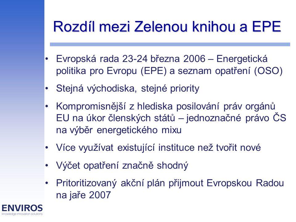 Rozdíl mezi Zelenou knihou a EPE Evropská rada 23-24 března 2006 – Energetická politika pro Evropu (EPE) a seznam opatření (OSO) Stejná východiska, st