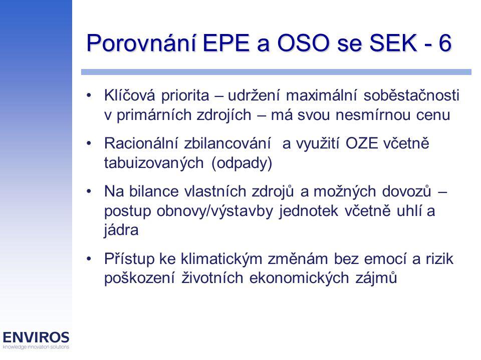 Porovnání EPE a OSO se SEK - 6 Klíčová priorita – udržení maximální soběstačnosti v primárních zdrojích – má svou nesmírnou cenu Racionální zbilancová