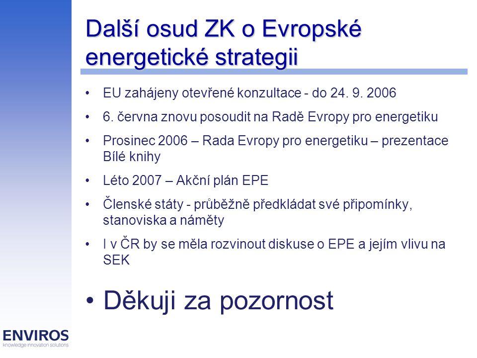 Další osud ZK o Evropské energetické strategii EU zahájeny otevřené konzultace - do 24. 9. 2006 6. června znovu posoudit na Radě Evropy pro energetiku