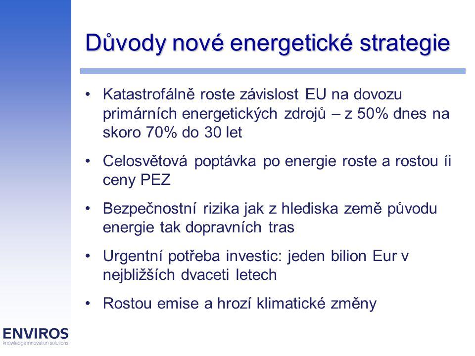 Důvody nové energetické strategie Katastrofálně roste závislost EU na dovozu primárních energetických zdrojů – z 50% dnes na skoro 70% do 30 let Celos