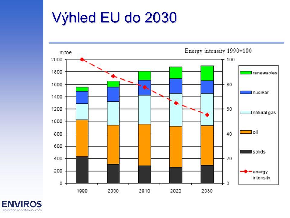 Porovnání EPE a OSO se SEK - 4 SEK neobsahuje aplikaci politiky a legislativy EU, které byly přijaty po přijetí SEK (např.