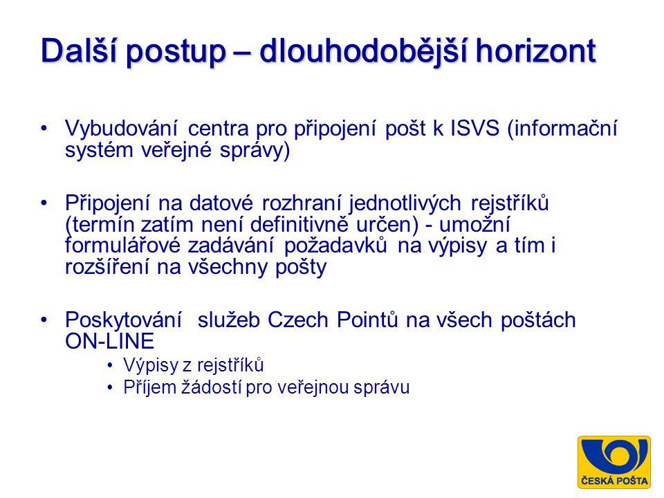 Další postup – dlouhodobější horizont Vybudování centra pro připojení pošt k ISVS (informační systém veřejné správy) Připojení na datové rozhraní jednotlivých rejstříků (termín zatím není definitivně určen) - umožní formulářové zadávání požadavků na výpisy a tím i rozšíření na všechny pošty Poskytování služeb Czech Pointů na všech poštách ON-LINE Výpisy z rejstříků Příjem žádostí pro veřejnou správu