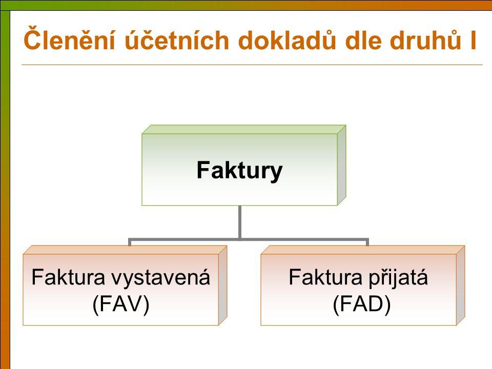Členění účetních dokladů dle druhů I Faktury Faktura vystavená (FAV) Faktura přijatá (FAD)