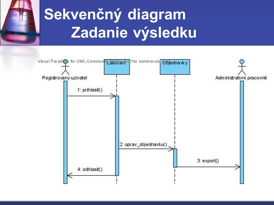 Sekvenčný diagram Zadanie výsledku