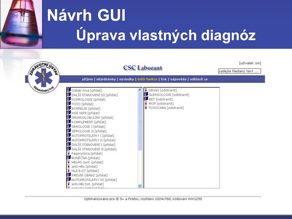 Návrh GUI Úprava vlastných diagnóz
