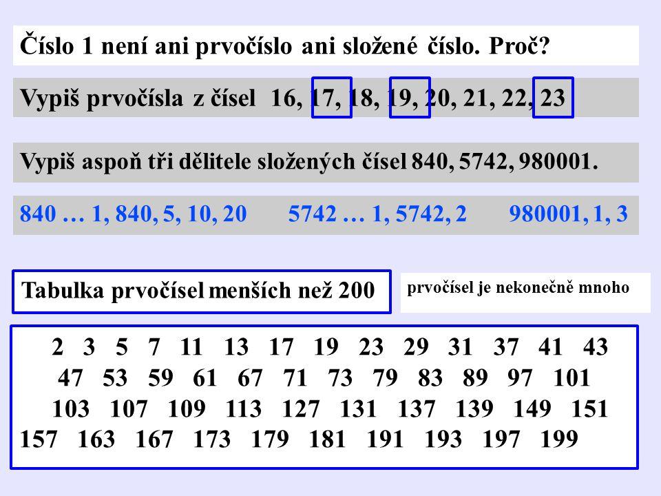 Číslo 1 není ani prvočíslo ani složené číslo. Proč? Vypiš prvočísla z čísel 16, 17, 18, 19, 20, 21, 22, 23 Vypiš aspoň tři dělitele složených čísel 84