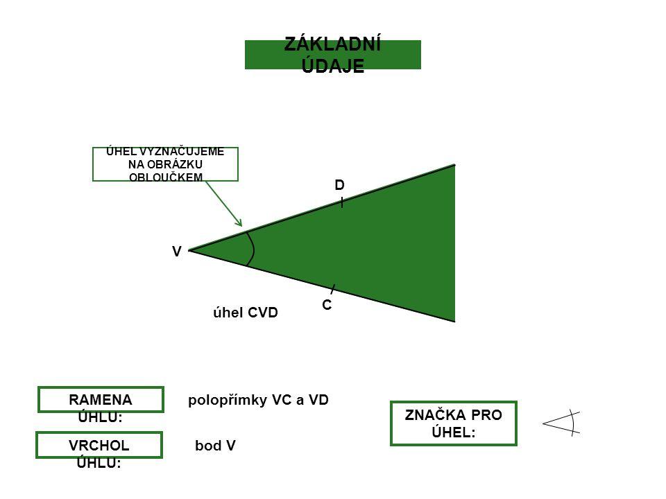NÁZVY ÚHLŮ α A) ŘECKÝMI PÍSMENY γ úhel alfa úhel gama B) POMOCÍ BODŮ V B A úhel AVB S U T úhel STU
