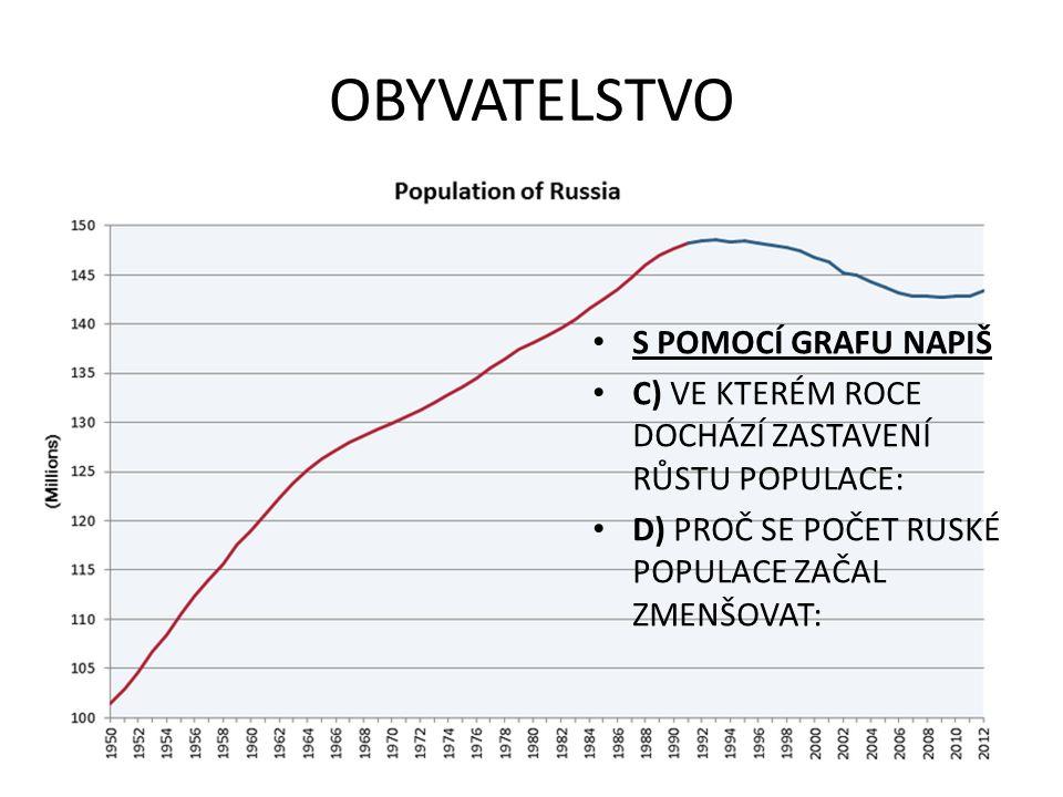 OBYVATELSTVO S POMOCÍ GRAFU NAPIŠ C) VE KTERÉM ROCE DOCHÁZÍ ZASTAVENÍ RŮSTU POPULACE: D) PROČ SE POČET RUSKÉ POPULACE ZAČAL ZMENŠOVAT: