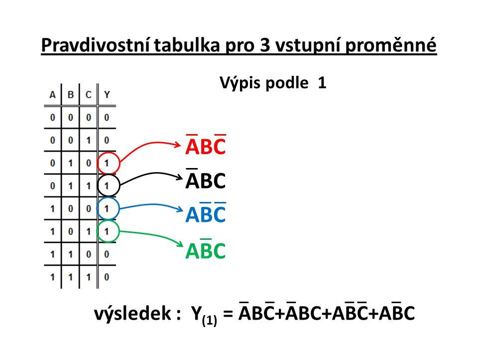 Pravdivostní tabulka pro 3 vstupní proměnné ABCABC ABCABC ABCABC ABCABC výsledek : Y (1) = ABC+ABC+ABC+ABC Výpis podle 1