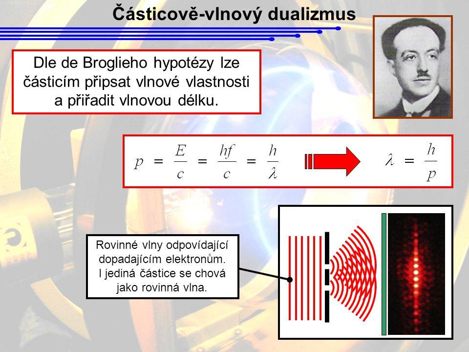 Částicově-vlnový dualizmus Dle de Broglieho hypotézy lze částicím připsat vlnové vlastnosti a přiřadit vlnovou délku. Rovinné vlny odpovídající dopada