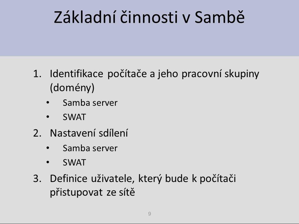 Veškerá konfigurace sdílení je uložena v souboru smb.conf, ve složce etc/samba V dřívějších verzích se všichni uživatelé samby ukládali do textového souboru /etc/samba/smbpasswd nová verze (od 3.023) přestala používat soubor smbpasswd a nové uživatele ukládá do databázového souboru passdb.tdb.