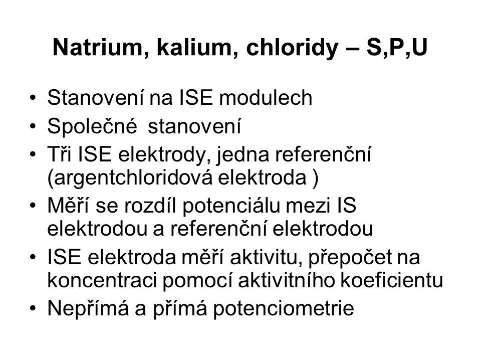 Natrium, kalium, chloridy – S,P,U Stanovení na ISE modulech Společné stanovení Tři ISE elektrody, jedna referenční (argentchloridová elektroda ) Měří