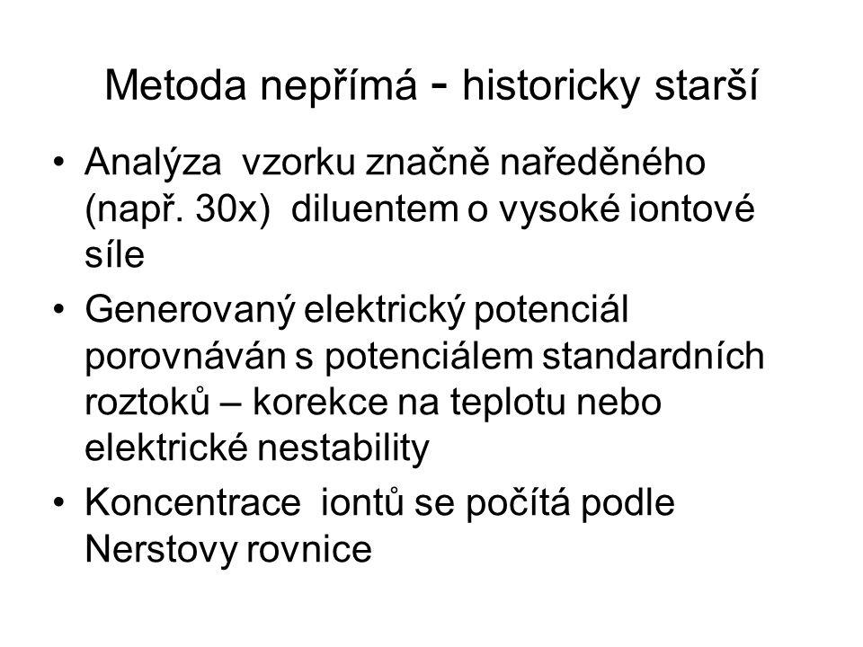 Metoda nepřímá - historicky starší Analýza vzorku značně naředěného (např. 30x) diluentem o vysoké iontové síle Generovaný elektrický potenciál porovn