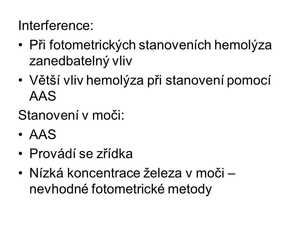 Interference: Při fotometrických stanoveních hemolýza zanedbatelný vliv Větší vliv hemolýza při stanovení pomocí AAS Stanovení v moči: AAS Provádí se
